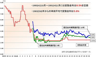 graf_loan.jpg